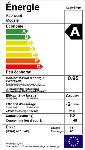 L 39 tique nergie la signification de l 39 tiquette nergie for Classe energetique maison