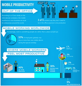 La mobilité des salariés change, leurs déplacements avec. Le télétravail et les nouveaux modes de partage des véhicules entraine une baisse du nombre de km quotidien,