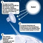 le projet solaire spatiale japonnais