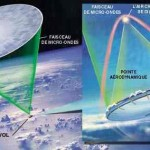 station spatiale orbitale