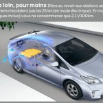 Le système de rechargement de la batterie de la Toyota Prius