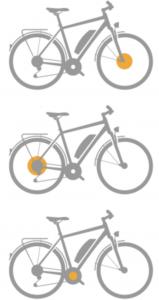 3 types de vélo en fonction du placement du moteur