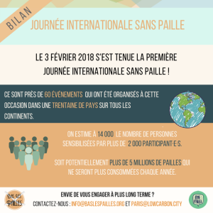bilan journée internationale sans paille 2018 infographie