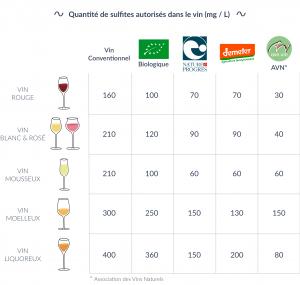vin-labels-quantite-sulfites